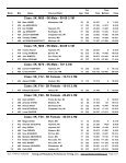 Results for Road Race by Class - NGIN - Page 2
