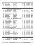Results for Road Race by Class - NGIN - Page 3
