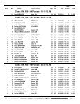 Results for Road Race by Class - NGIN - Page 6