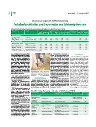 Ferkelaufzuchtfutter und Sauenfutter aus Schleswig-Holstein ...