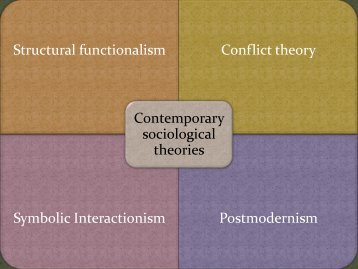 functionalism conflict theories and symbolic interaction on health care A brief introduction to the three most classic sociological theories: conflict theory, structural functionalism, and symbolic interactionism.