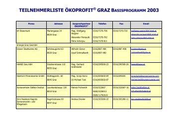 teilnehmerliste ökoprofit® graz basisprogramm ... - STENUM GmbH