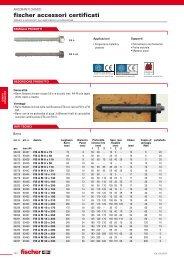 fischer accessori certificati - Edilportale