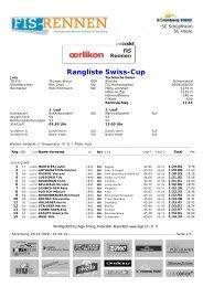 Rangliste Swiss-Cup - ALGE-TIMING Schweiz