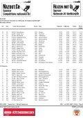 Classement final (points) - TG Wolzen - Page 2