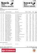 Classement final (points) - TG Wolzen - Page 3