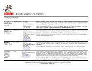 liste agrotourisme en valais cva - Agriculture valaisanne