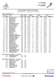 alpine skiing official results / résultats officiels - Skinet