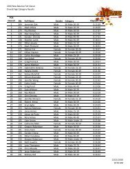 2010 New Balance Fall Classic Overall Age Category Results POS ...