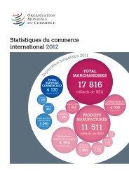 Statistiques du commerce international 2012