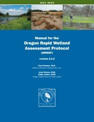 Manual for the - State of Oregon