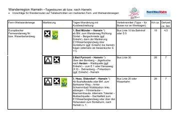 Wanderregion Hameln –Tagestouren ab bzw. nach ... - TC Hameln