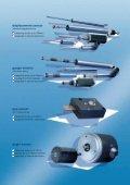 Displacement Sensors Angle Sensors - Page 2