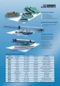 Displacement Sensors Angle Sensors - Page 3