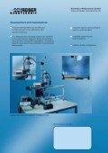 Displacement Sensors Angle Sensors - Page 4