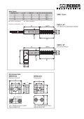 Displacement Sensors Angle Sensors - Page 7