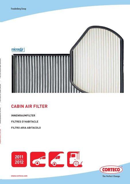 Herth+Buss Jakoparts J1342001 Filtro di ventilazione per abitacolo