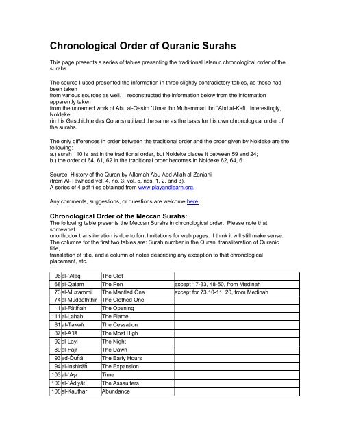 Download Chronological Order of Quranic Surahs pdf - 4ava net