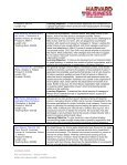 Case Map for Certo: Modern Management - Harvard Business ... - Page 5