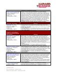 Case Map for Horngren, Foster & Datar: Cost Accounting - Harvard ... - Page 2