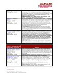 Case Map for Horngren, Foster & Datar: Cost Accounting - Harvard ... - Page 3