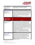 Case Map for Horngren, Foster & Datar: Cost Accounting - Harvard ... - Page 7