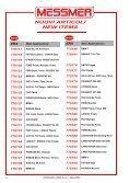 indice costruttori veicoli vehicle manufacturer index - Page 5