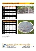Fassaden- und Feuerleiter - Gitterroste - Seite 5