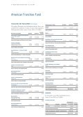 Morgan Stanley Investment Funds - PrimeIT - Page 6