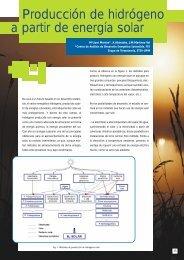Producción de hidrógeno a partir de energía solar