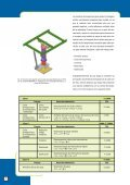 Producción de hidrógeno a partir de energía solar - Page 6
