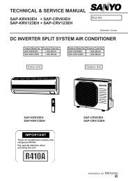 TECHNICAL & SERVICE MANUAL DC INVERTER SPLIT SYSTEM AIR CONDITIONER