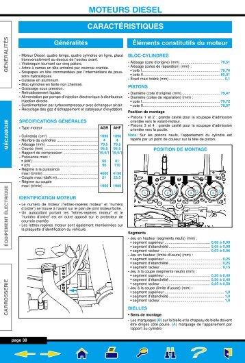 moteurs diesel caractéristiques - Index of