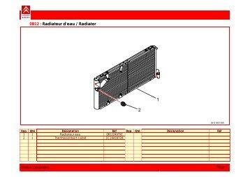 0B12 Radiateur d'eau / Radiator - CITROEN Sport