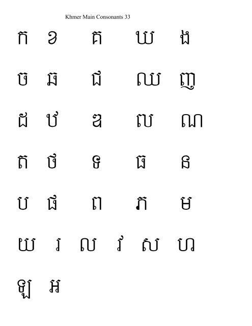 Khmer Alphabets - Cambodian View