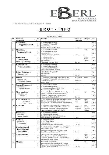 B R O T  - I N F O - Bäckerei Josef Eberl GmbH