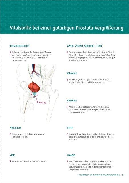 Fachinformationen zu aminoplus prostat - Kyberg Vital