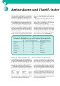 Fachinformationen zu aminoplus basic - Kyberg Vital - Page 6
