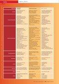 24-25_CAQ-Markt Teil2_korr - QZ-online.de - Page 2