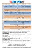 DINITROL PUR Vorbehandlungstabelle - DINOL - Seite 3