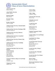 Matriculation list for the class of 2012