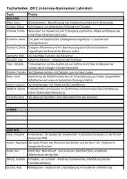 Themenliste 2012 - Privates Johannes-Gymnasium Lahnstein