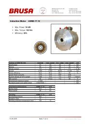 Induction Motor ASM6.17.12