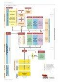 Guia professorat 2010/11 (pdf) - Intersindical Valenciana - Page 4