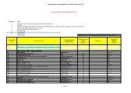 Aktenplan SGB III - Bundesagentur für Arbeit