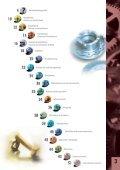 Produktguide för industrin - Henkel - Page 3