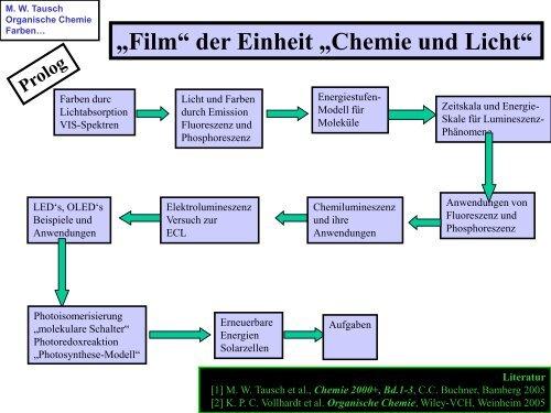 Chemie pdf organische vollhardt