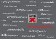 Booklet zum Thema Fernmanagement - Gfeller Informatik AG