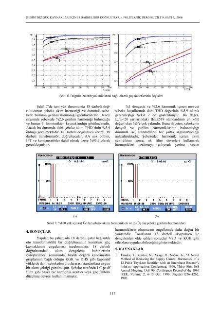 Article in PDF Format 93147300.pdf - Politeknik Dergisi - Gazi ...