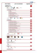 Инструменты. - elmako.pl - Page 4